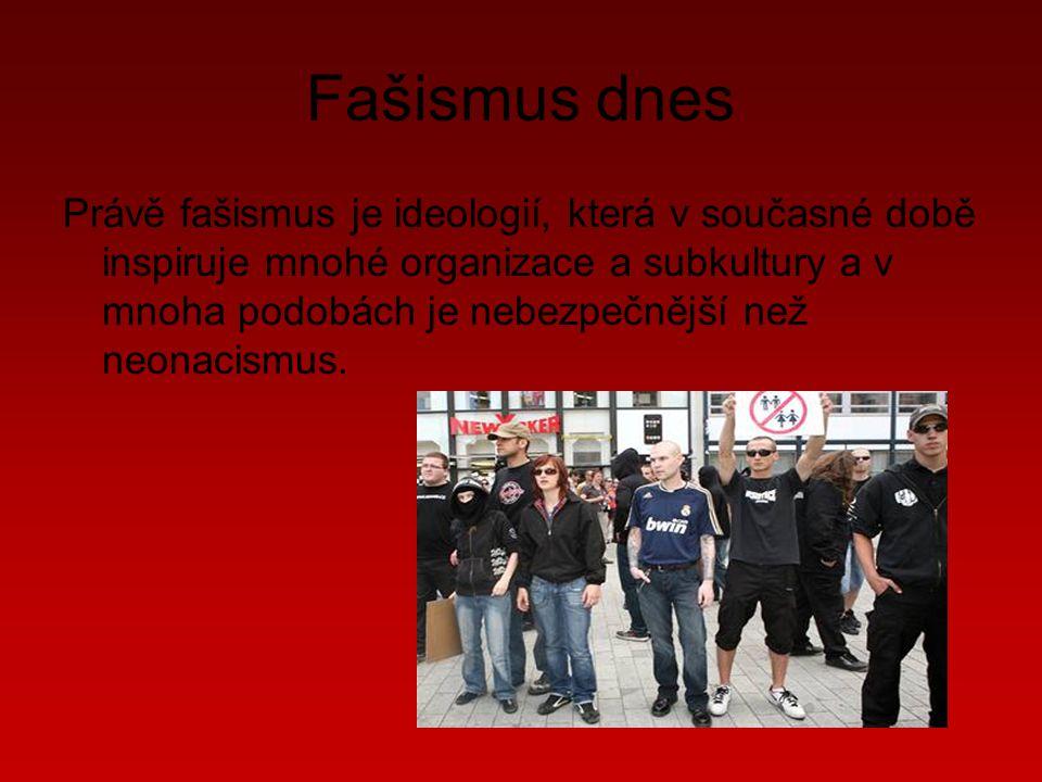 Fašismus dnes