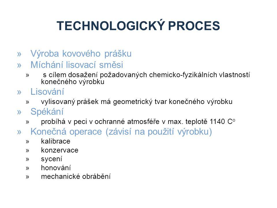 Technologický proces Výroba kovového prášku Míchání lisovací směsi