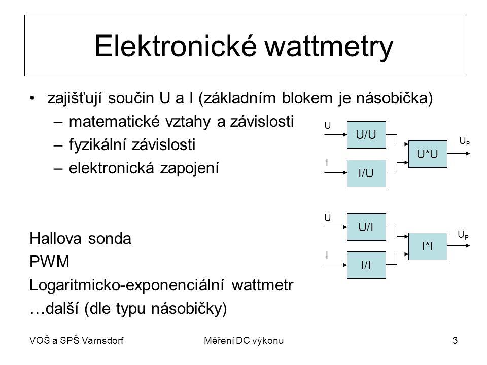 Elektronické wattmetry