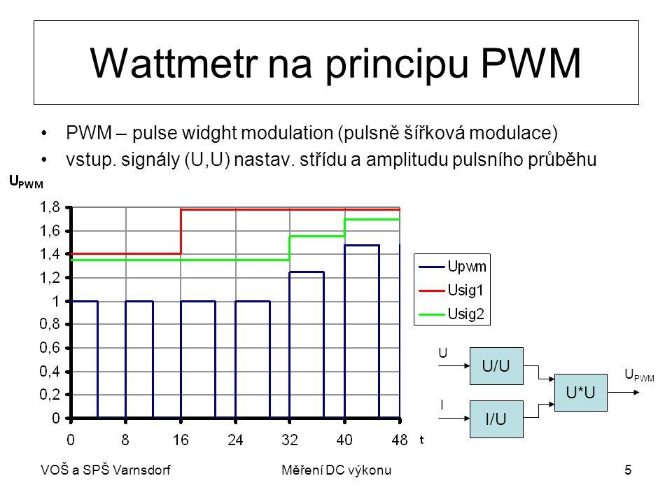 Wattmetr na principu PWM