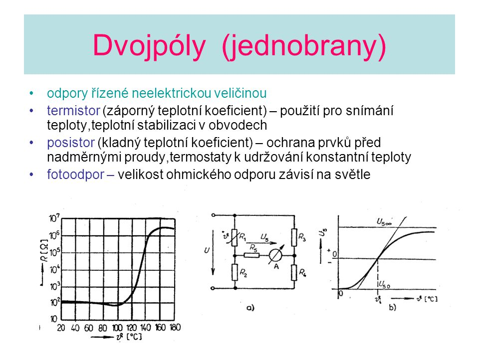 Dvojpóly (jednobrany)