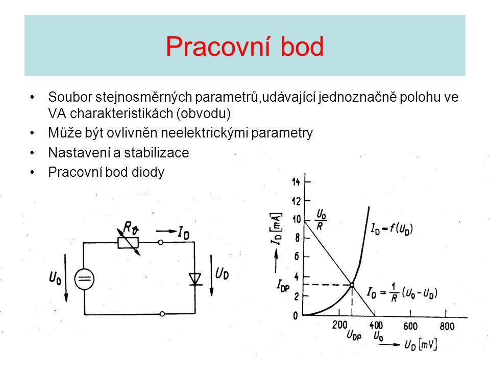 Pracovní bod Soubor stejnosměrných parametrů,udávající jednoznačně polohu ve VA charakteristikách (obvodu)