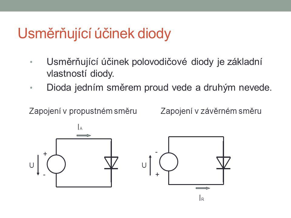 Usměrňující účinek diody