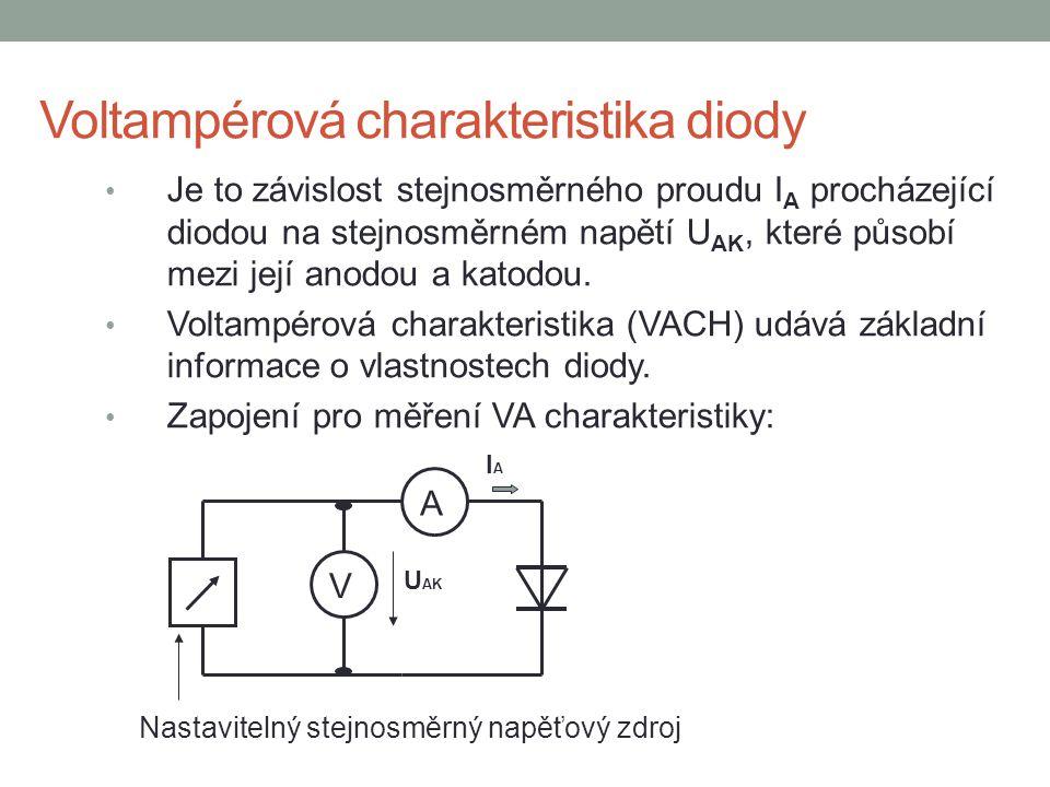 Voltampérová charakteristika diody