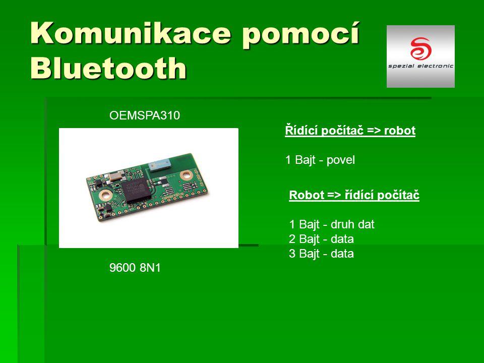 Komunikace pomocí Bluetooth
