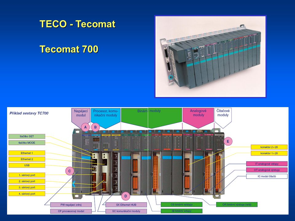 TECO - Tecomat Tecomat 700