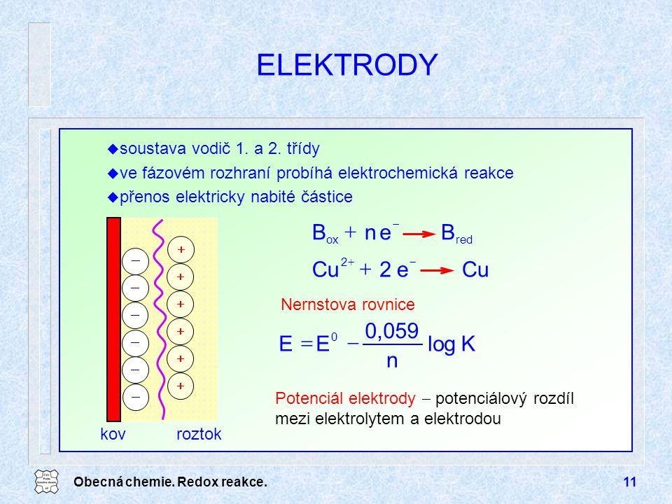 ELEKTRODY B e n + Cu e 2 + K log n 0,059 E - =
