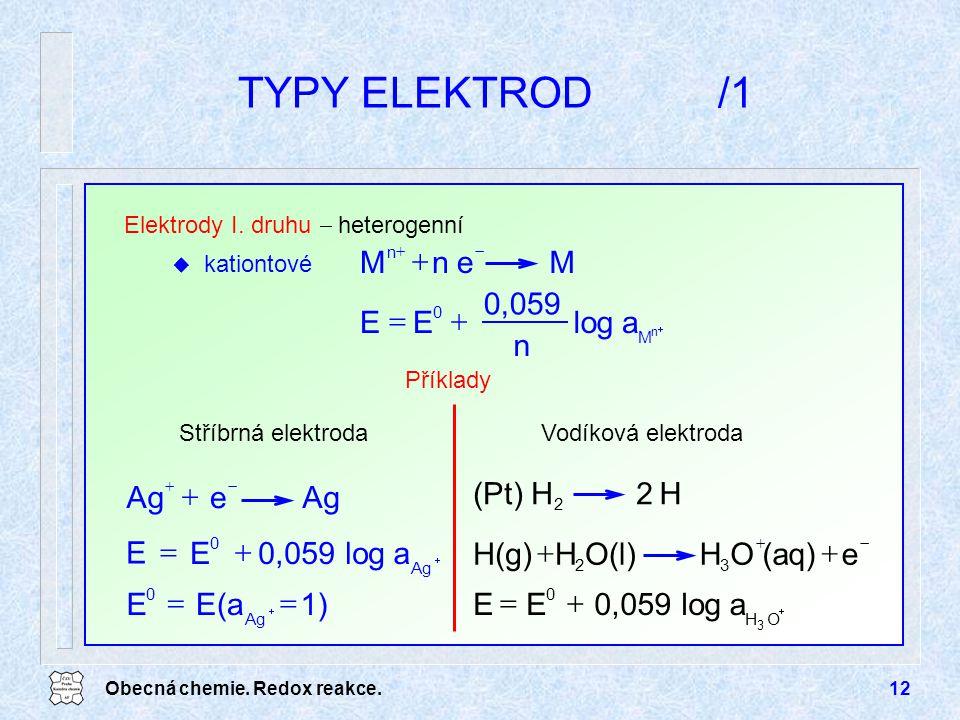TYPY ELEKTROD /1 M e n + a log n 0,059 E + = Ag e + H (Pt) H a log