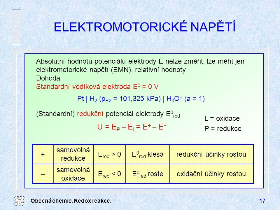 ELEKTROMOTORICKÉ NAPĚTÍ