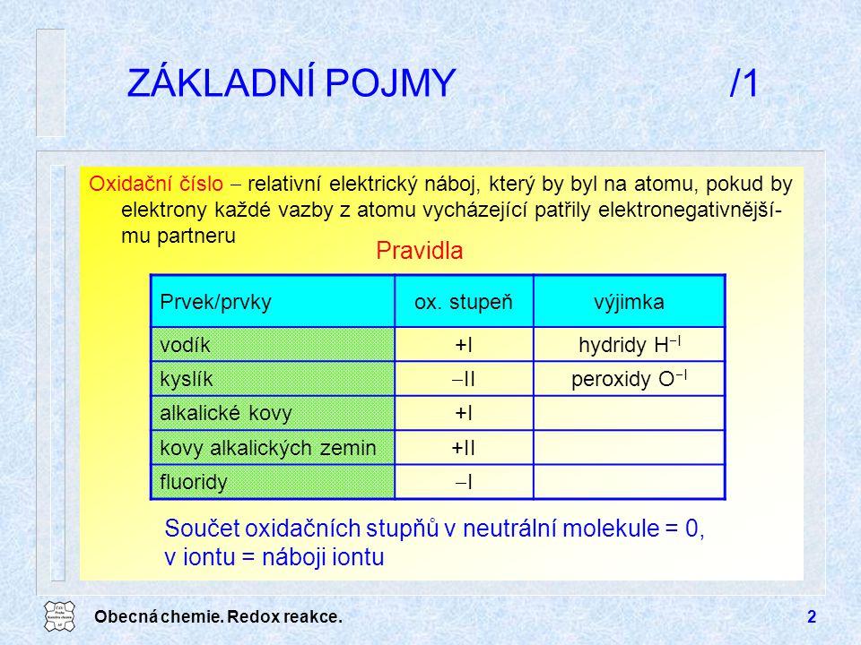 ZÁKLADNÍ POJMY /1 Pravidla