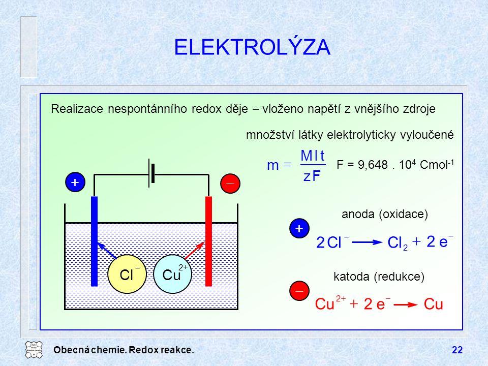 ELEKTROLÝZA Cu e 2 Cl F z t I M m = +  Cl Cu + 
