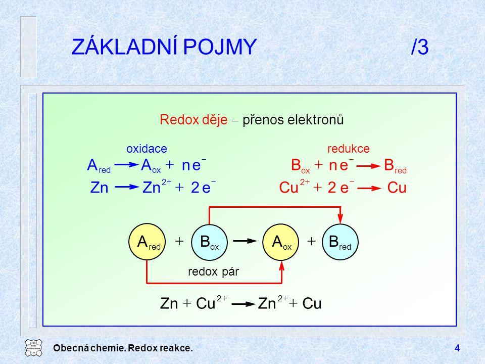 ZÁKLADNÍ POJMY /3 e n A + B e n + e 2 Zn + Cu e 2 + B A + Cu Zn +