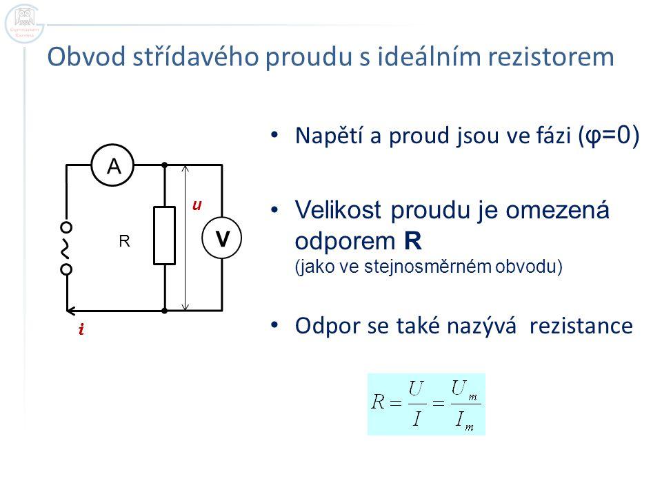 Obvod střídavého proudu s ideálním rezistorem