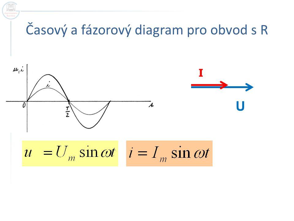 Časový a fázorový diagram pro obvod s R