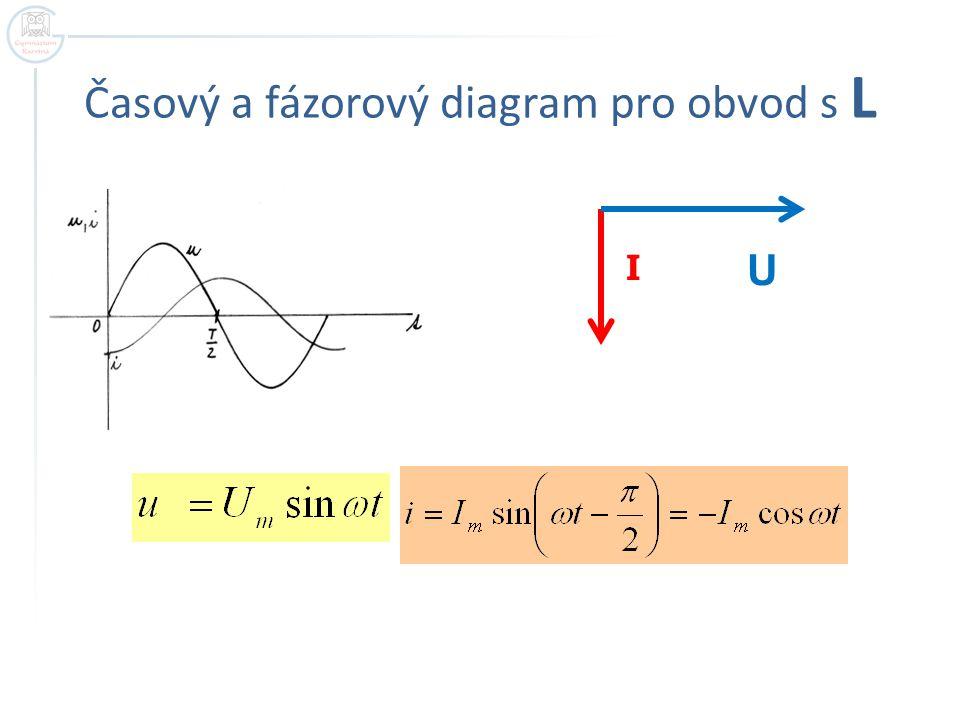 Časový a fázorový diagram pro obvod s L