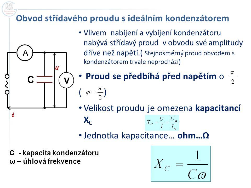 Obvod střídavého proudu s ideálním kondenzátorem