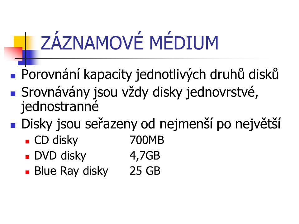 ZÁZNAMOVÉ MÉDIUM Porovnání kapacity jednotlivých druhů disků