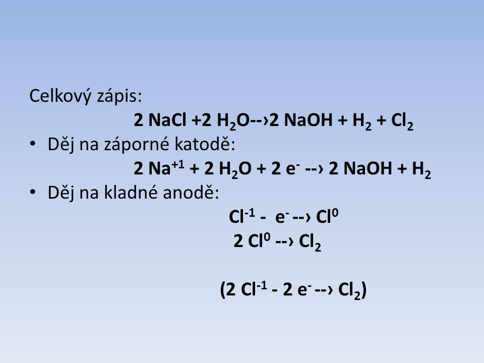 Celkový zápis: 2 NaCl +2 H2O--›2 NaOH + H2 + Cl2. Děj na záporné katodě: 2 Na+1 + 2 H2O + 2 e- --› 2 NaOH + H2.