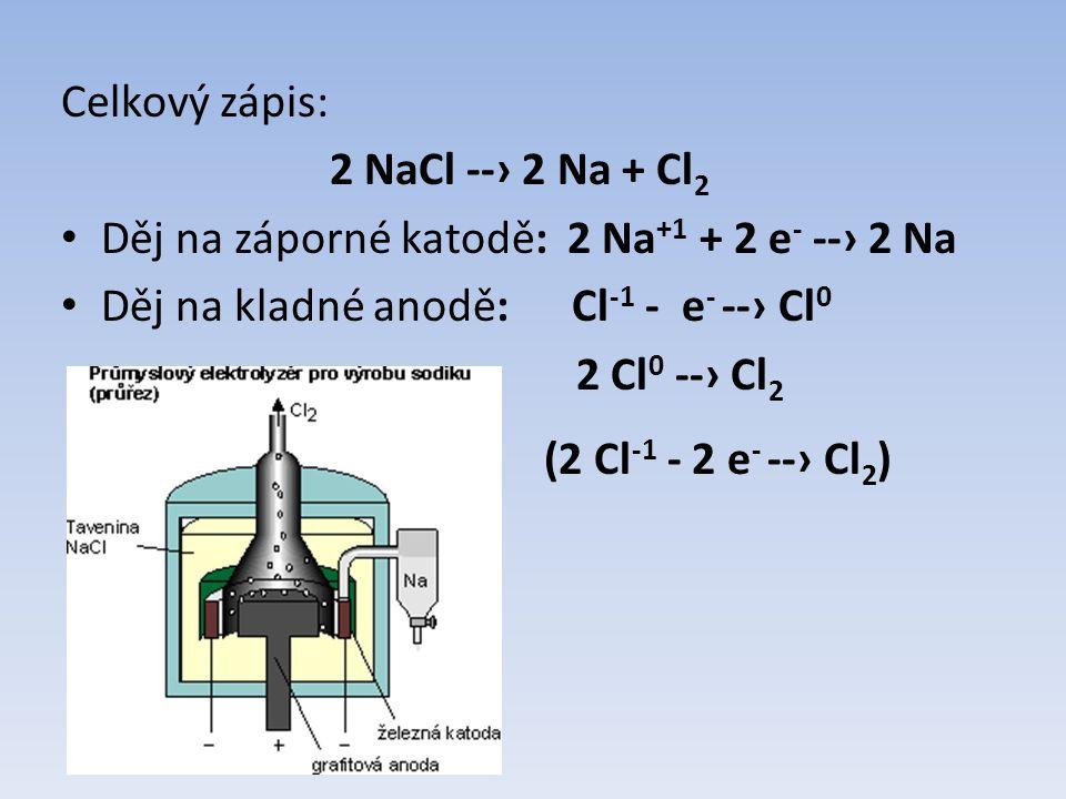 Celkový zápis: 2 NaCl --› 2 Na + Cl2. Děj na záporné katodě: 2 Na+1 + 2 e- --› 2 Na. Děj na kladné anodě: Cl-1 - e- --› Cl0.