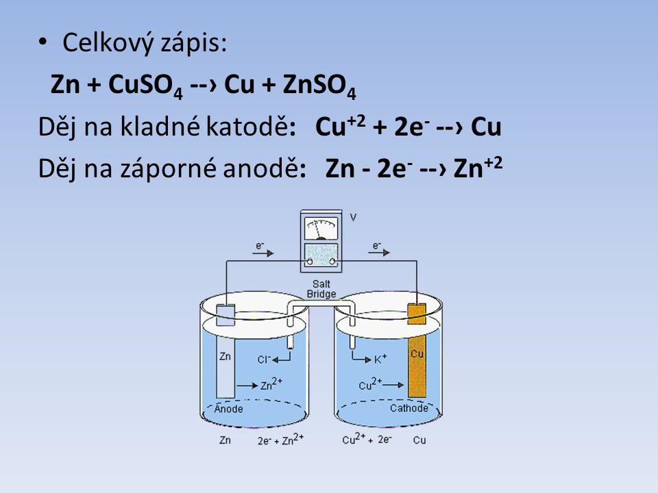 Celkový zápis: Zn + CuSO4 --› Cu + ZnSO4.