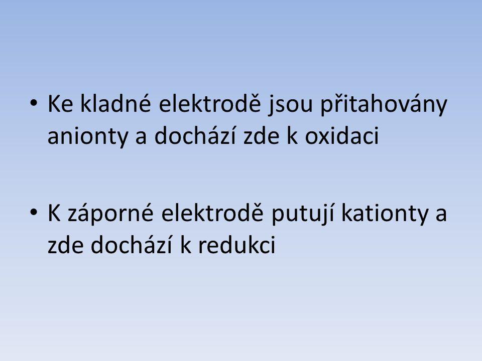 Ke kladné elektrodě jsou přitahovány anionty a dochází zde k oxidaci
