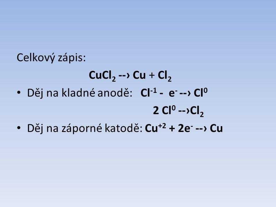 Celkový zápis: CuCl2 --› Cu + Cl2. Děj na kladné anodě: Cl-1 - e- --› Cl0.