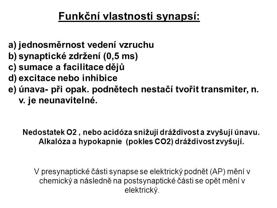 Funkční vlastnosti synapsí: