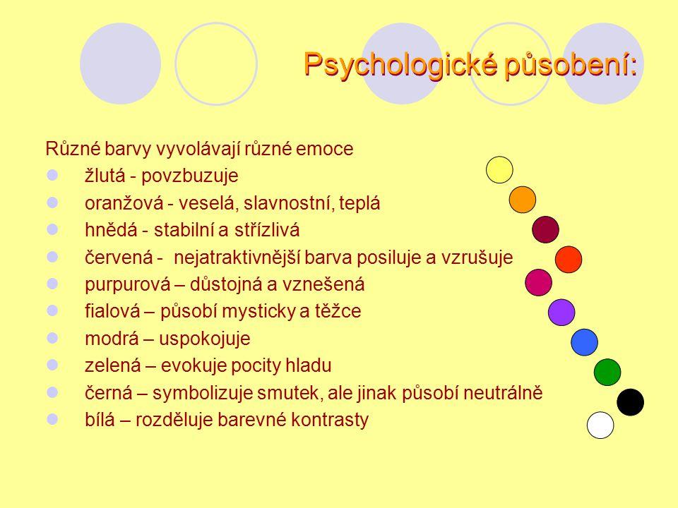 Psychologické působení: