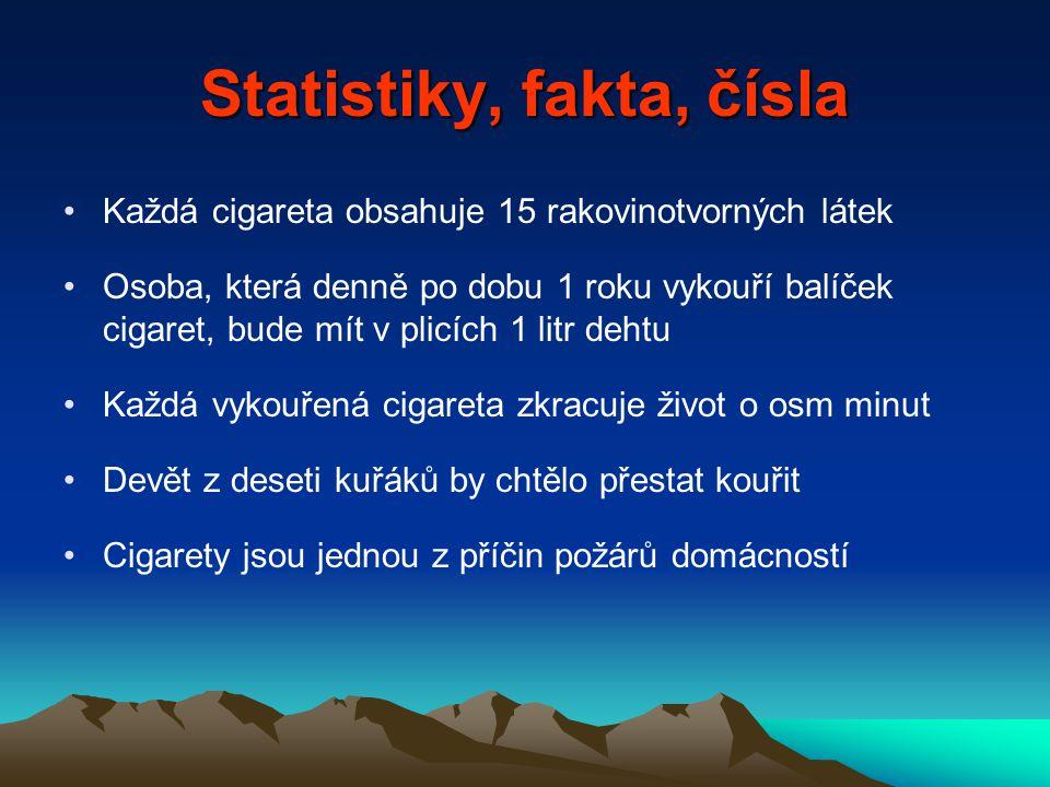 Statistiky, fakta, čísla