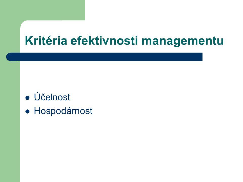 Kritéria efektivnosti managementu