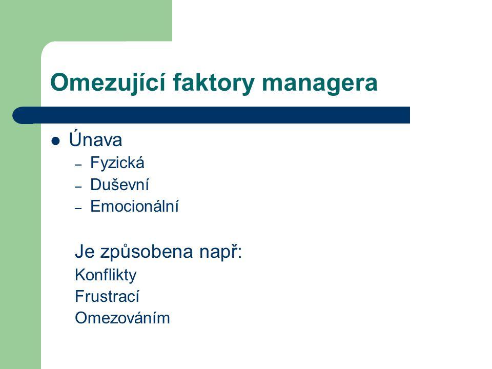 Omezující faktory managera