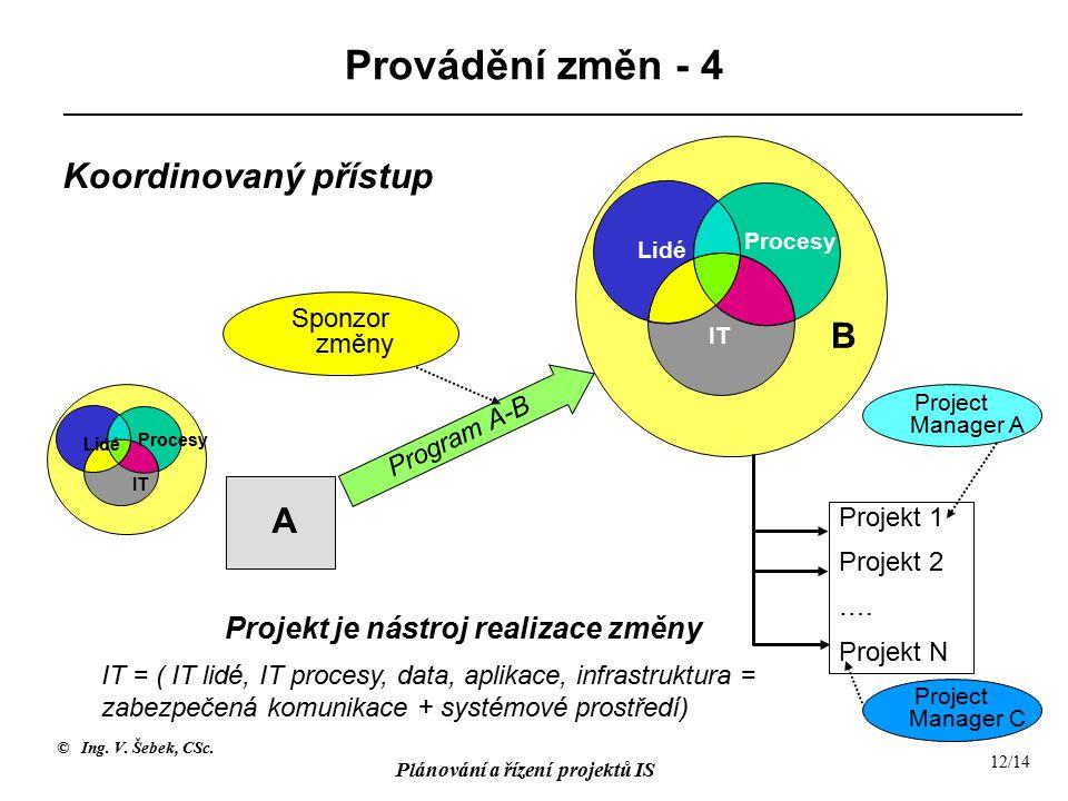 Provádění změn - 4 Koordinovaný přístup B A