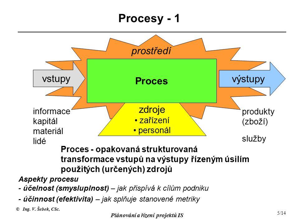 Procesy - 1 prostředí vstupy Proces výstupy zdroje