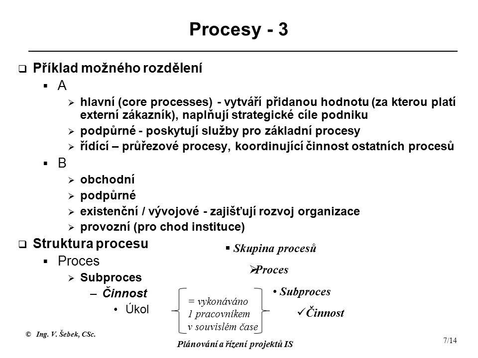 Procesy - 3 Příklad možného rozdělení A B Struktura procesu Proces