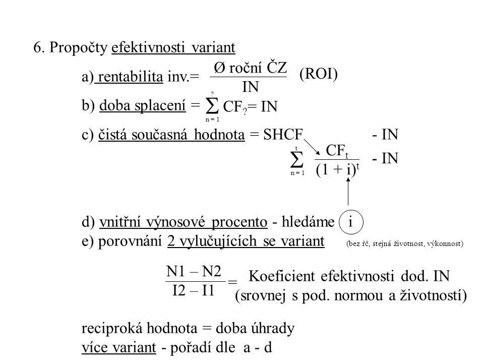   6. Propočty efektivnosti variant a) rentabilita inv.= Ø roční ČZ