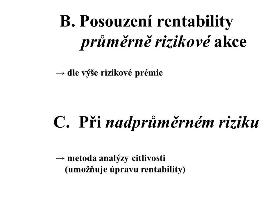B. Posouzení rentability průměrně rizikové akce