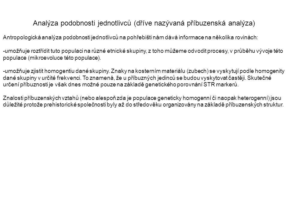 Analýza podobnosti jednotlivců (dříve nazývaná příbuzenská analýza)