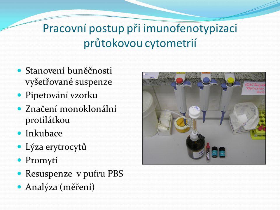 Pracovní postup při imunofenotypizaci průtokovou cytometrií