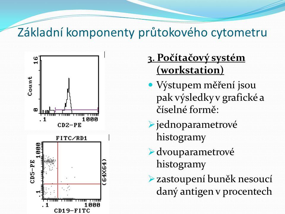 Základní komponenty průtokového cytometru
