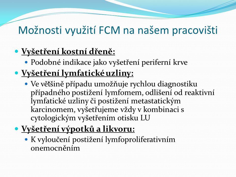Možnosti využití FCM na našem pracovišti