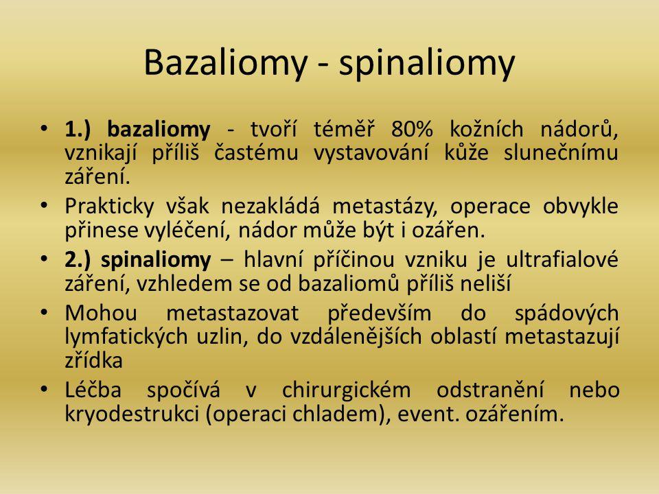 Bazaliomy - spinaliomy
