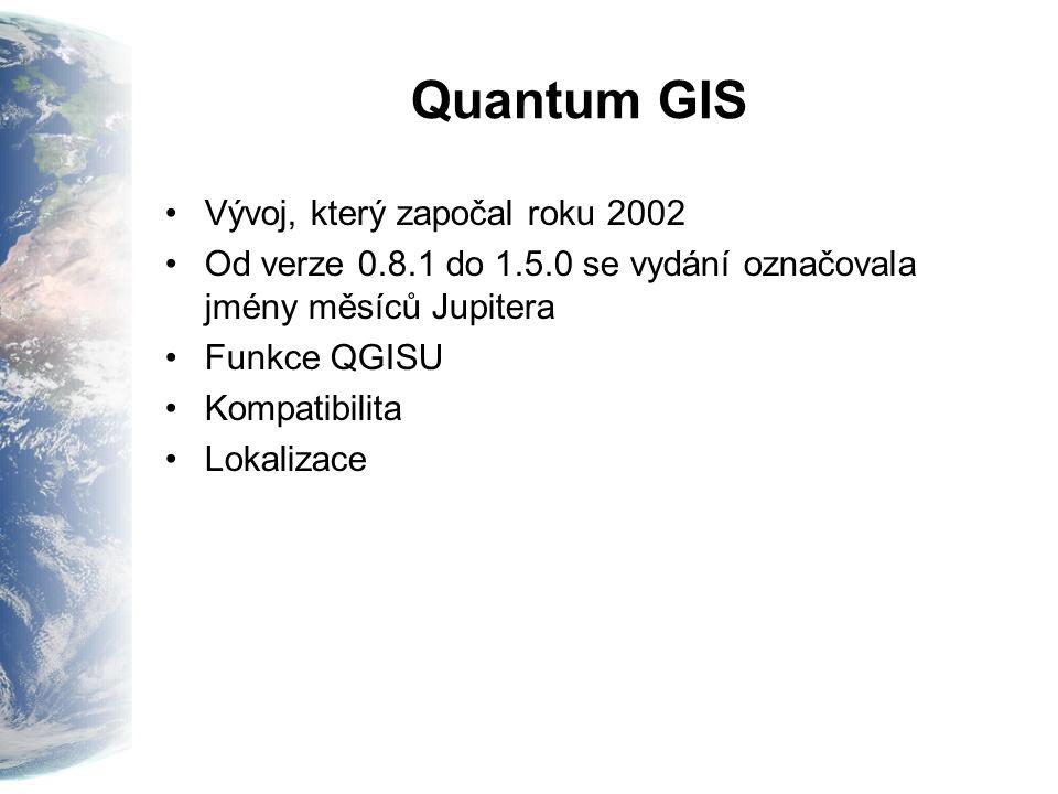 Quantum GIS Vývoj, který započal roku 2002