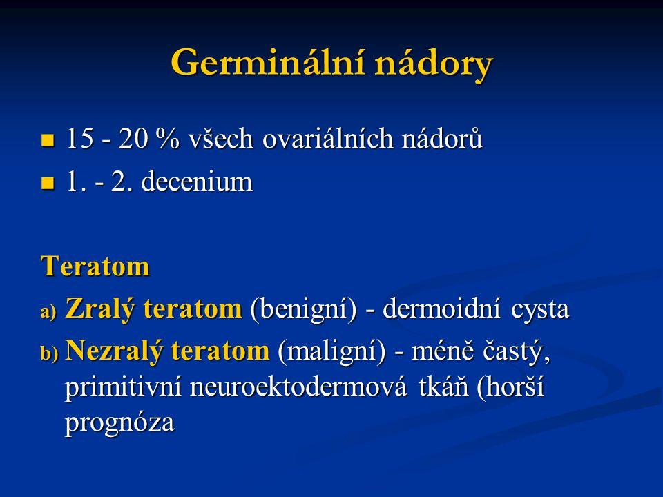 Germinální nádory 15 - 20 % všech ovariálních nádorů 1. - 2. decenium