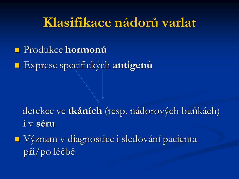 Klasifikace nádorů varlat