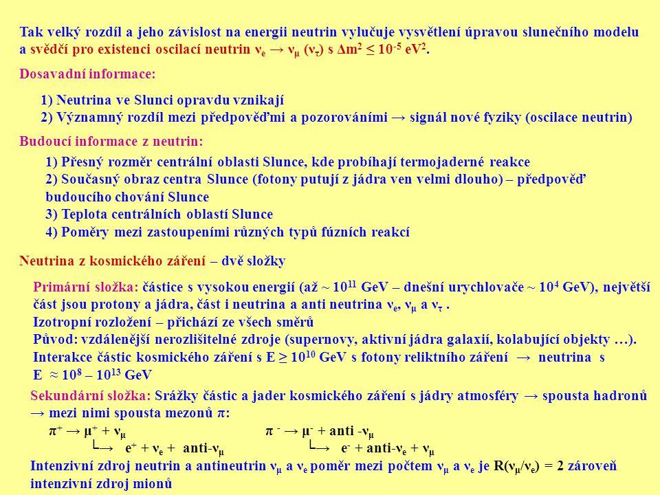 Tak velký rozdíl a jeho závislost na energii neutrin vylučuje vysvětlení úpravou slunečního modelu a svědčí pro existenci oscilací neutrin νe → νμ (ντ) s Δm2 ≤ 10-5 eV2.