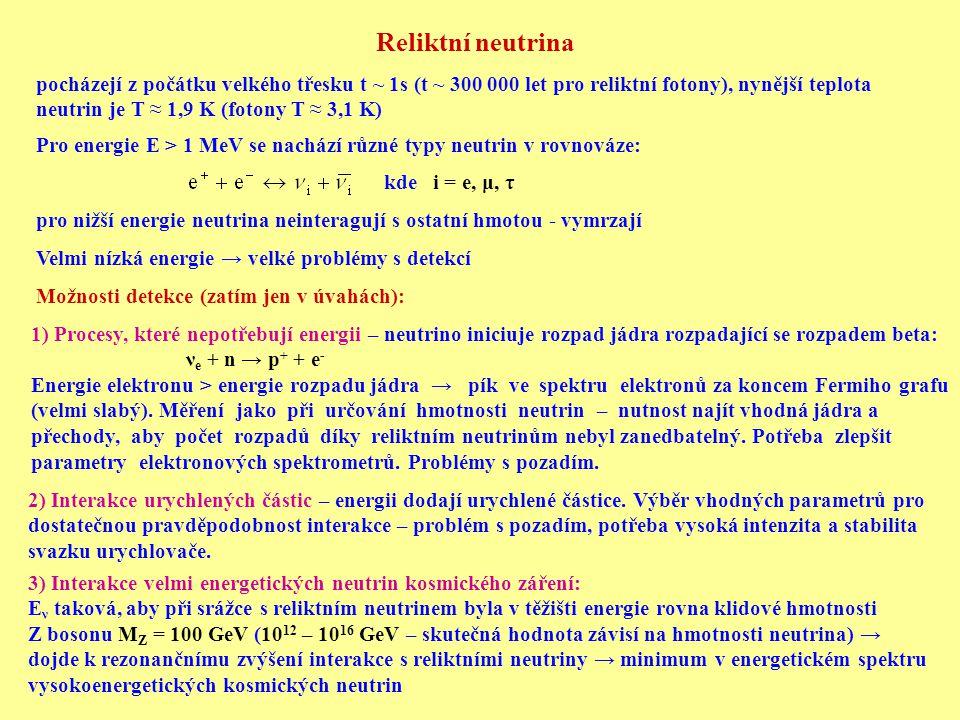 Reliktní neutrina