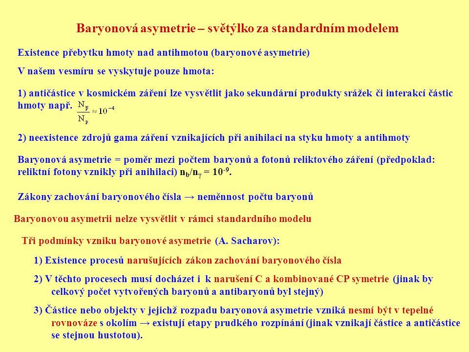 Baryonová asymetrie – světýlko za standardním modelem