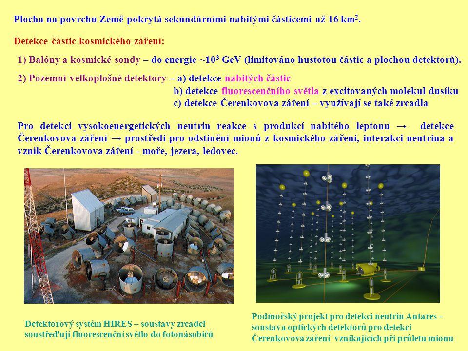 Detekce částic kosmického záření: