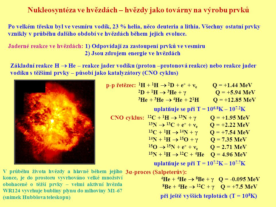 Nukleosyntéza ve hvězdách – hvězdy jako továrny na výrobu prvků