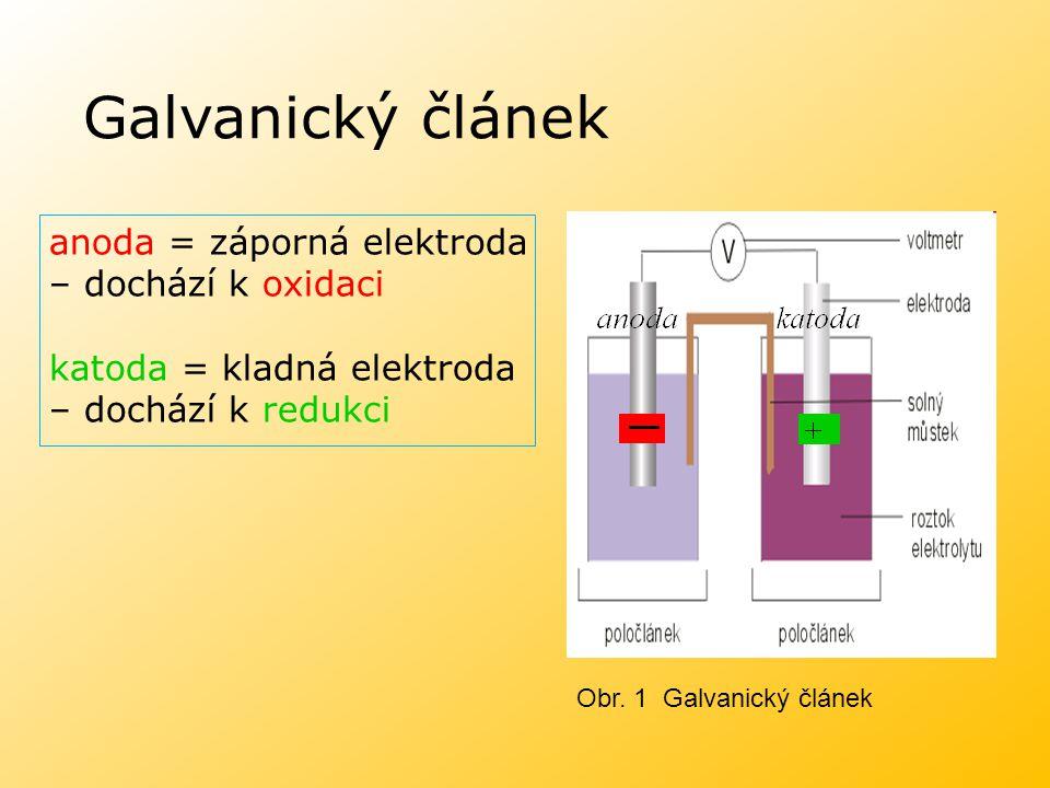 Galvanický článek anoda = záporná elektroda – dochází k oxidaci